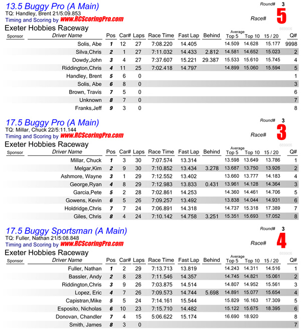 race61513-1