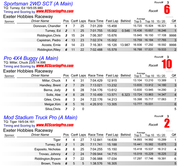 race61513-3