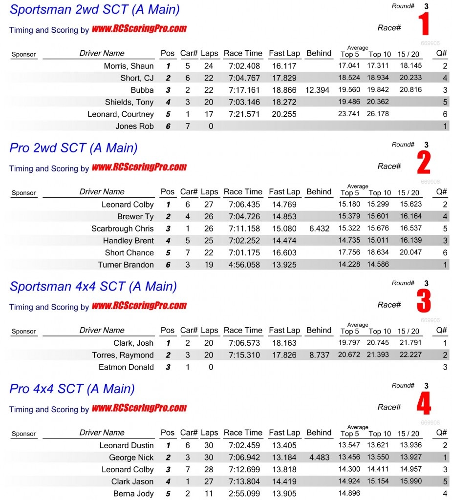 FastReport® PDF export