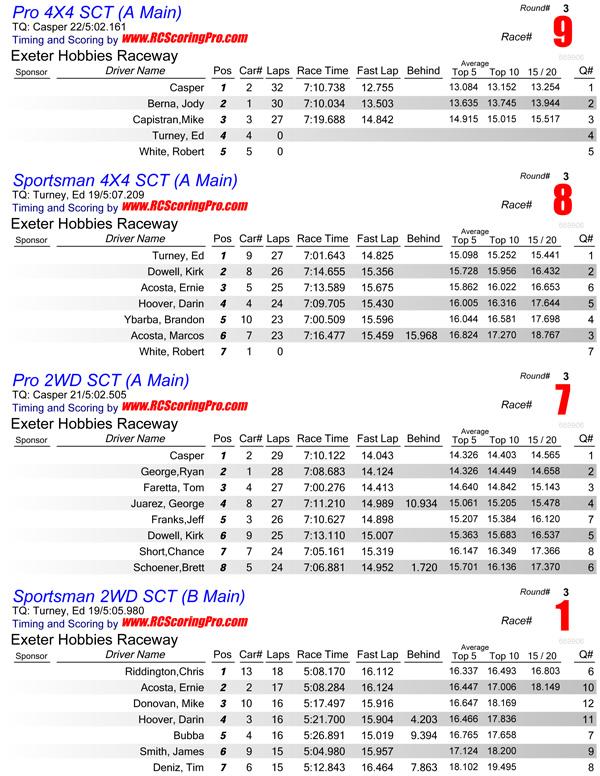 race61513-2